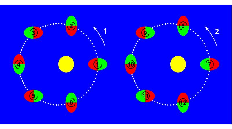 spin-orbit-resonance